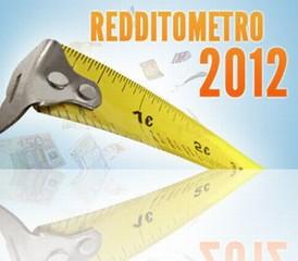 redditometro-2012